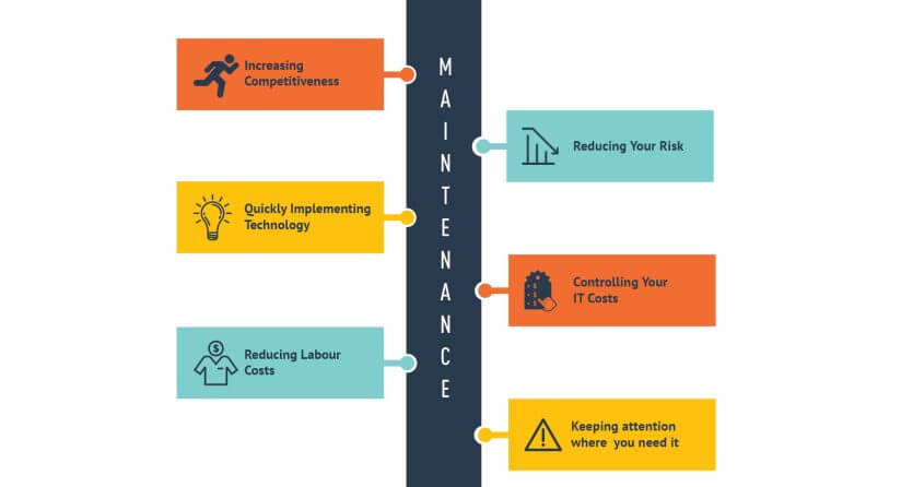 software application-maintenance